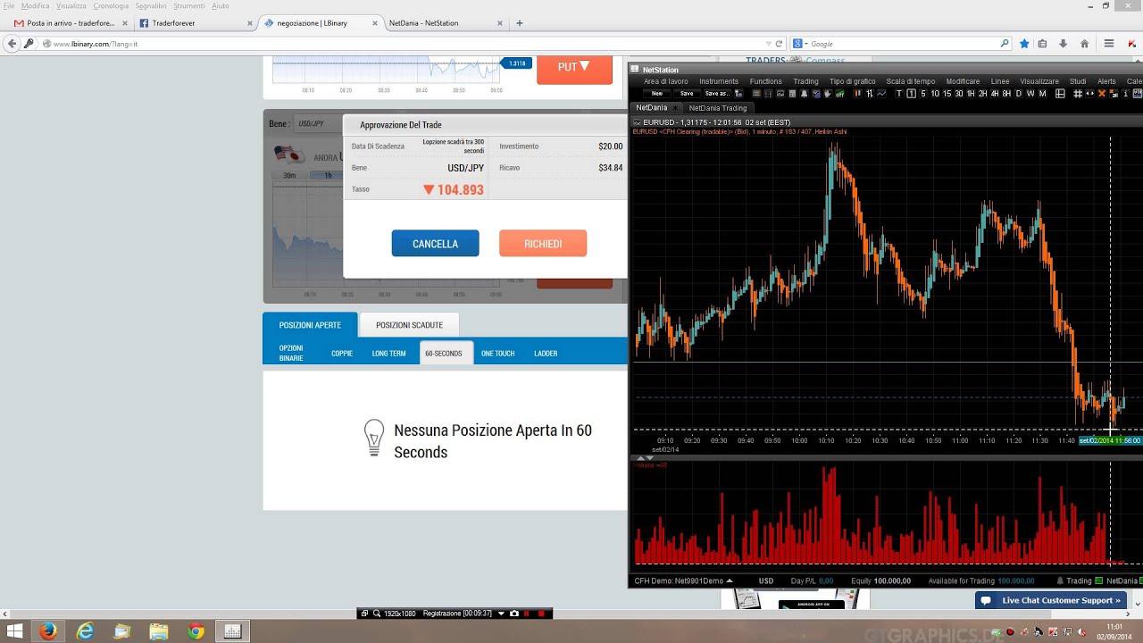 google opzioni trading binary united