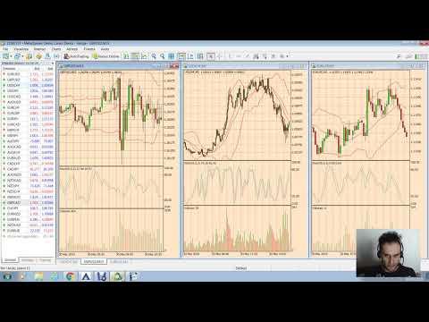 sessione di trading demo free optioni binarie