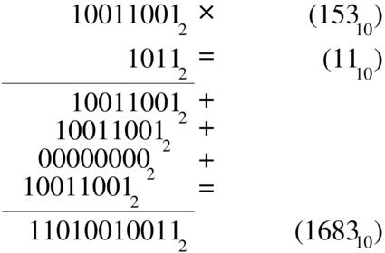 Sito sistema binario trading on line borsa :: Stokpair