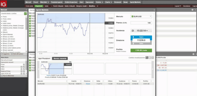 best binary options trading software reviews