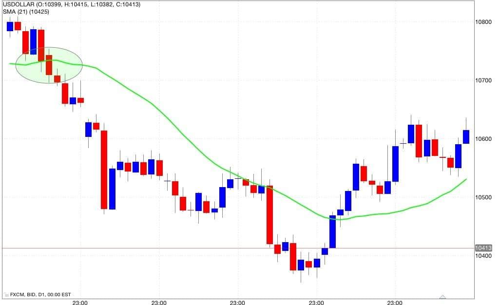 azioni binarie poche euro