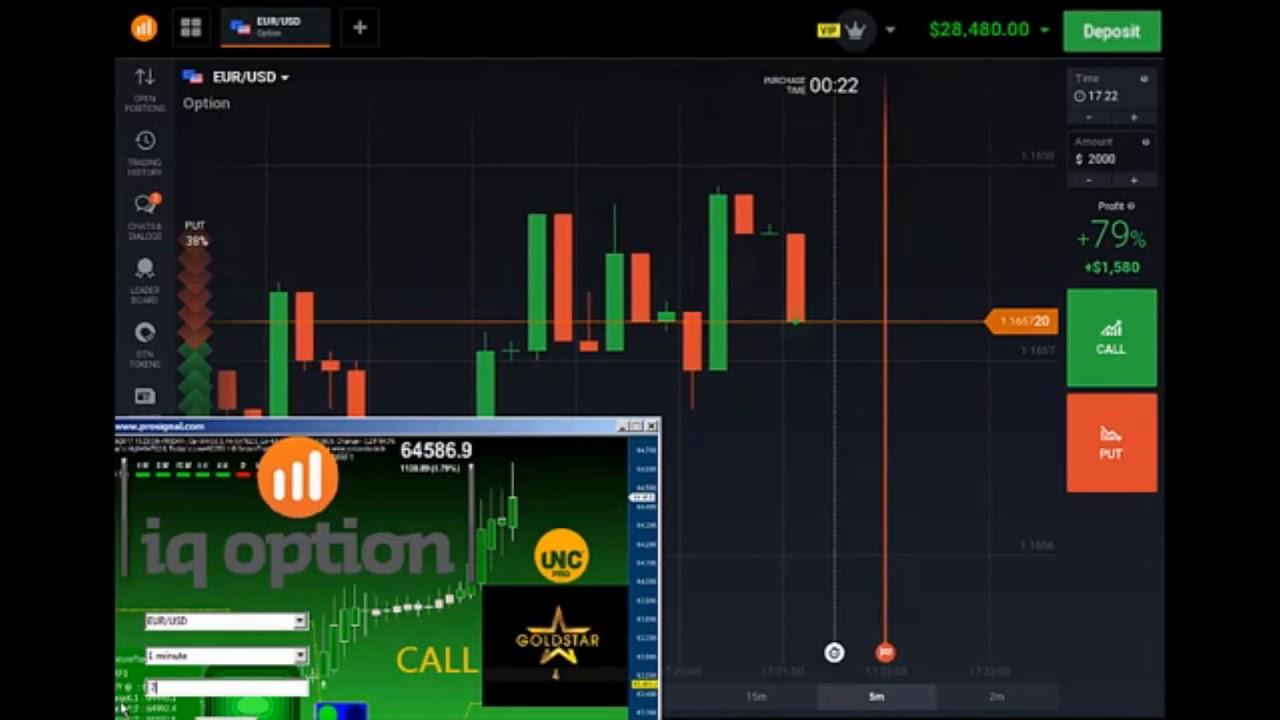 IQoption piattaforma trading online - Ecco cosa ne pensiamo