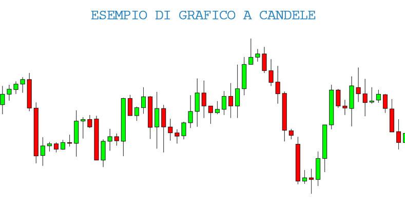 La strategia di trading a dissolvenza