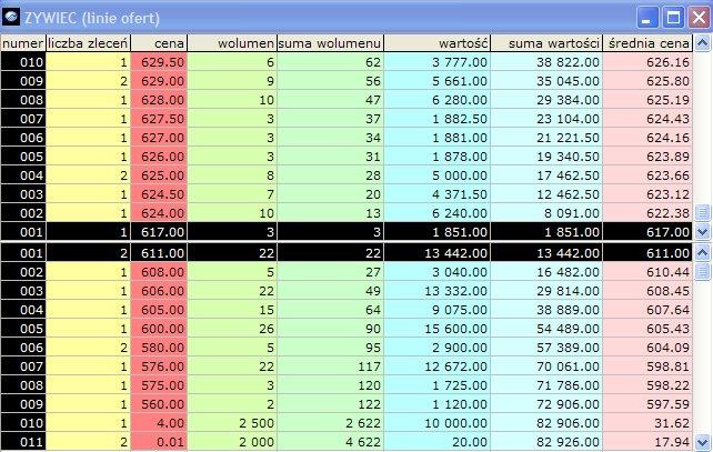 Forex Gratis Växling Beställa Valuta På Forex , Valuta forex se