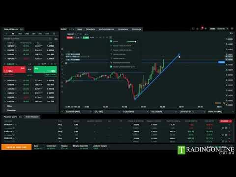 La Guida Gratuita al Trading Online   Come fare trading con AvaTrade