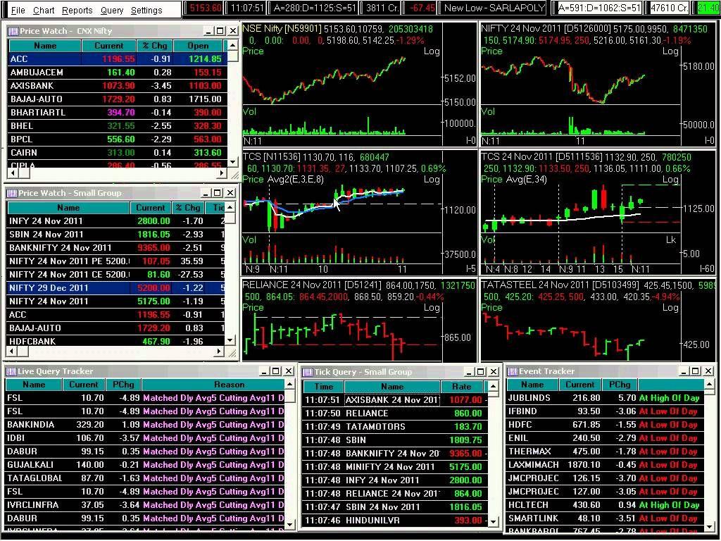 trading online binario demo betonmarkets conto demo