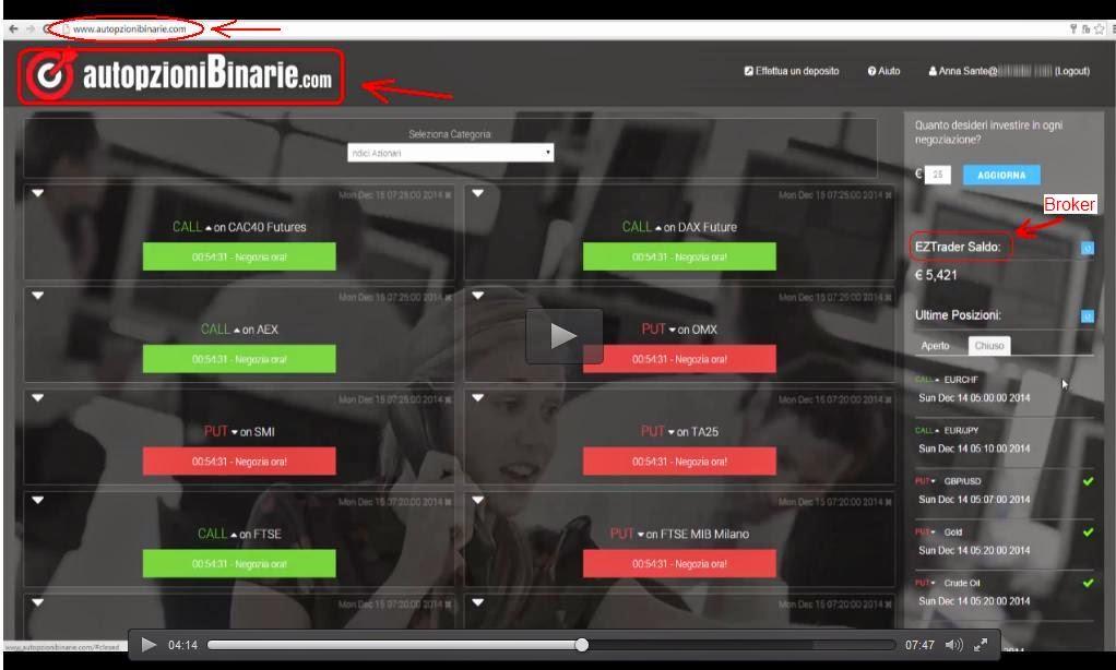 programma autopzioni binarie manuales forex español