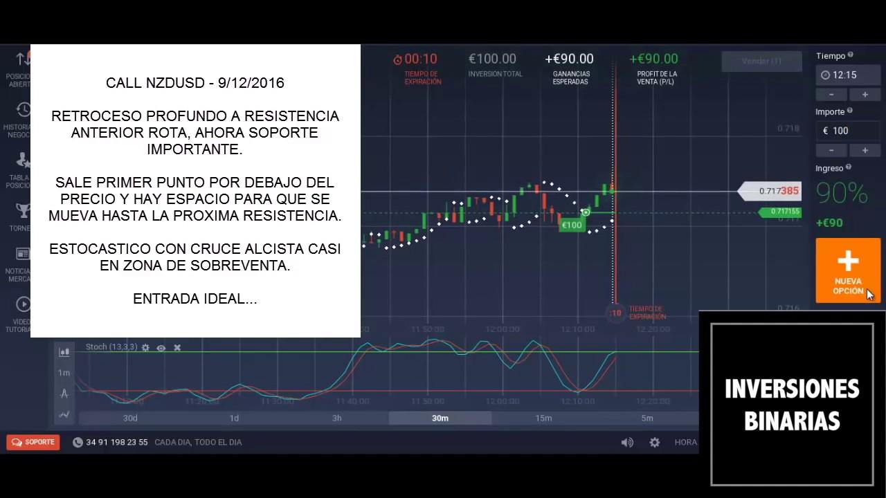 trading on line col sistema binario