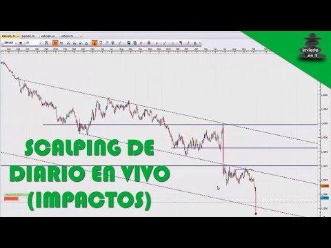 affiliazione iqoption come guadagnare nel trading binario