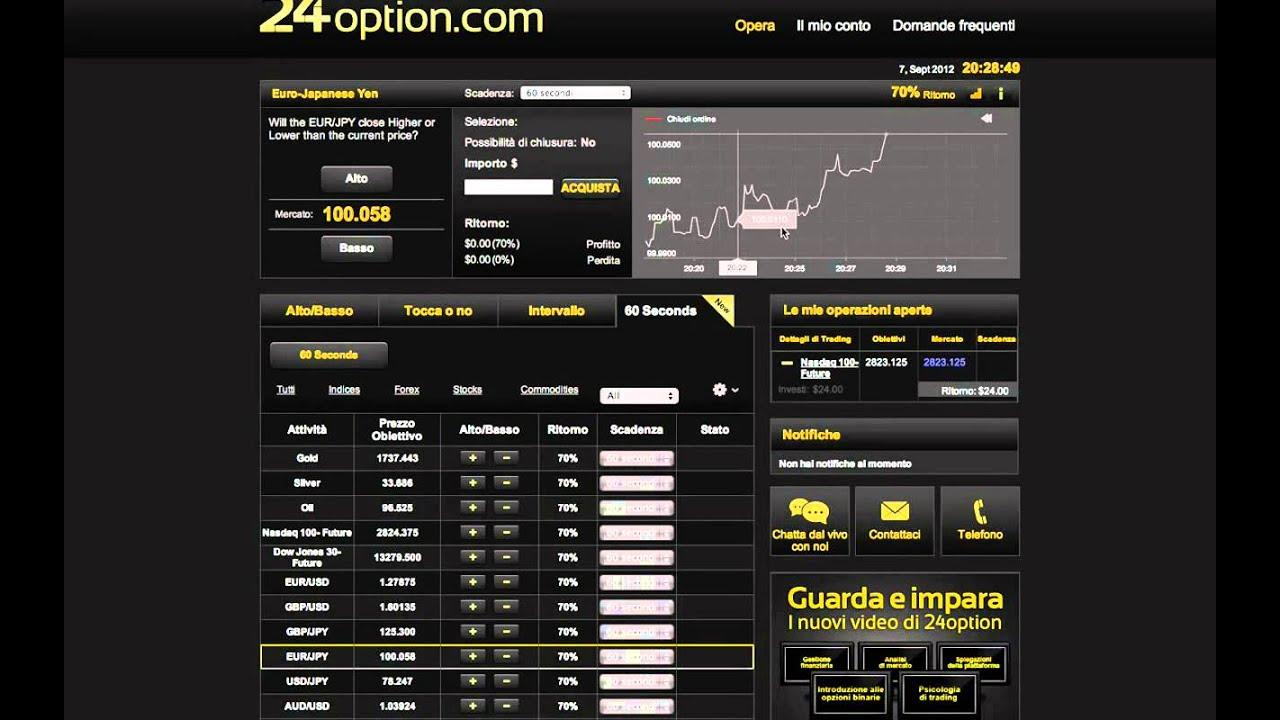 Opzioni Call E Put Strategie - Investire in opzioni binarie: rendimenti unici