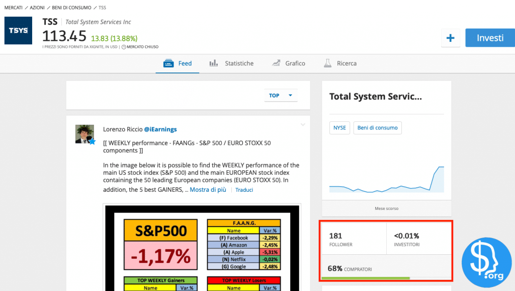 qual e un buon sito di borsa online investimenti ad alto rendimento mensile