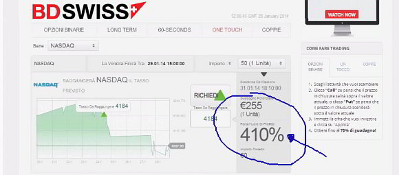 Investire 1 euro con i broker di opzioni binarie