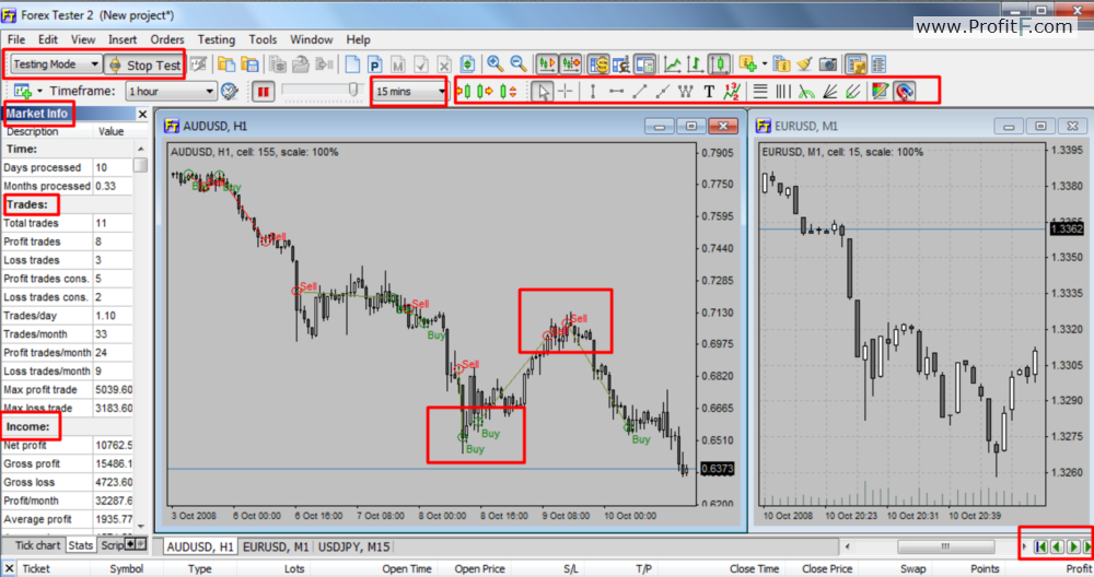 Forex Tester - software per il backtesting delle strategie di trading