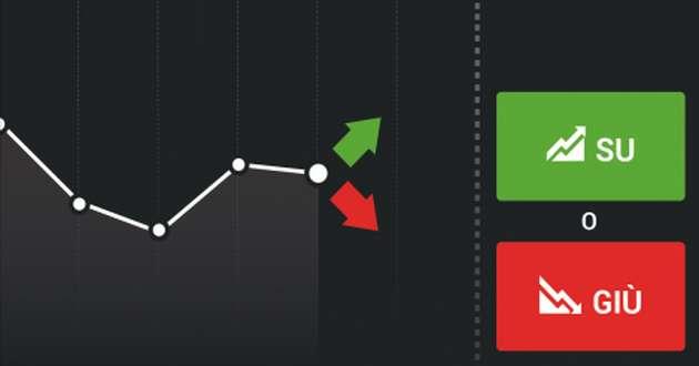 Opzioni turbo: cosa sono? Trading o azzardo?