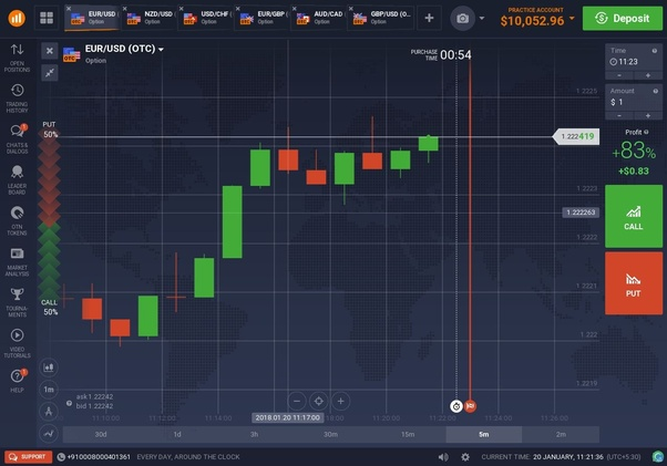 bimary trading elenco indicatori forex