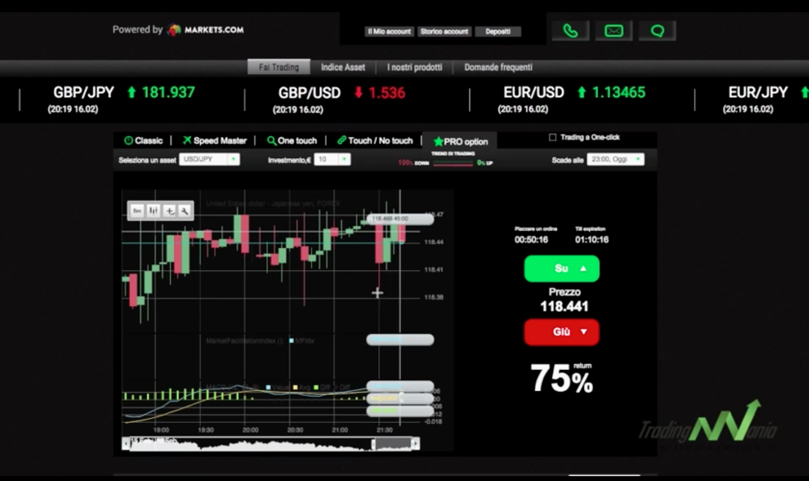 manuale per opzioni binarie democracy | Forex trading strategies, Forex trading, Stock research
