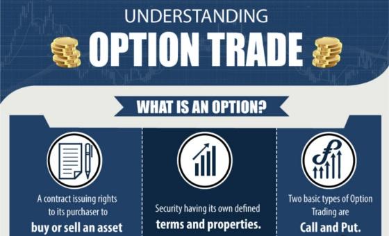 ioption trade