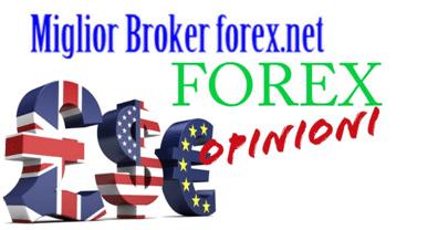 Forex | analisi, notizie sul Forex trading online a cura di DailyForex