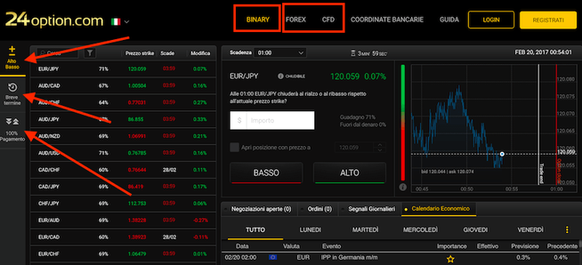 trading online e opzioni
