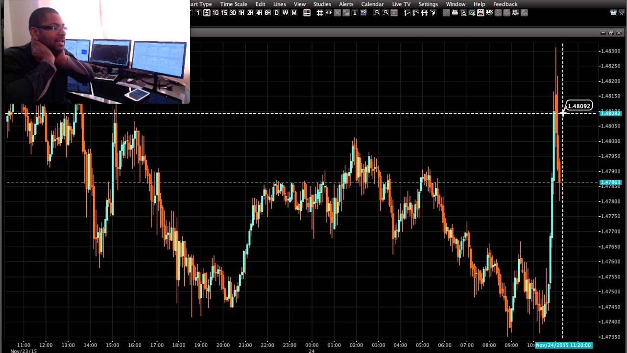 Opzioni Binarie: Guida e pattern di trading per guadagnare