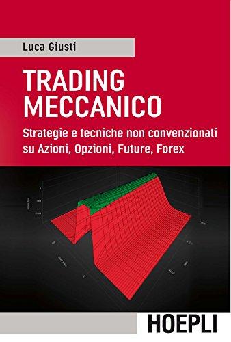 trading su opzioni