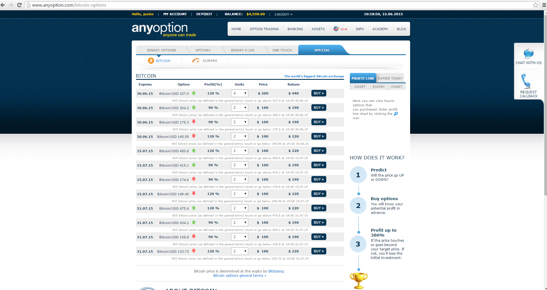 Anyoption Trading piattaforma