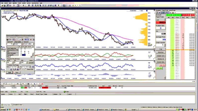 Migliori Piattaforme Trading Online [Novità ] - Classifica Top 7