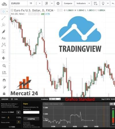 piattaforme per grafico binario boni trading