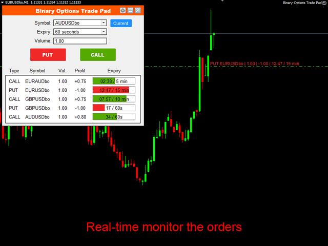 Il conto di prova di IQ Option è una buona scelta per i principianti del trading?