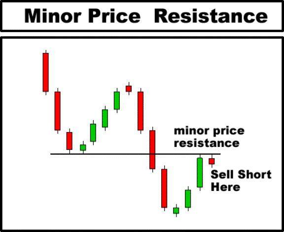 grafici trading opzioni binarie iq option pagano
