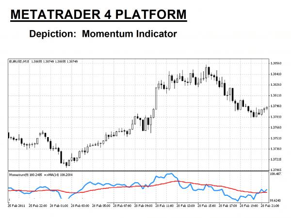 Indicatori di momentum - Forex Wiki