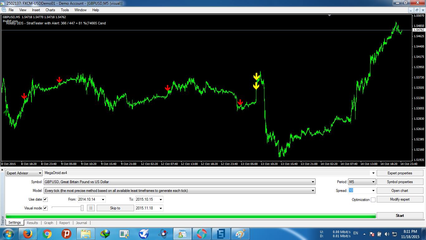 binary option with fxcm