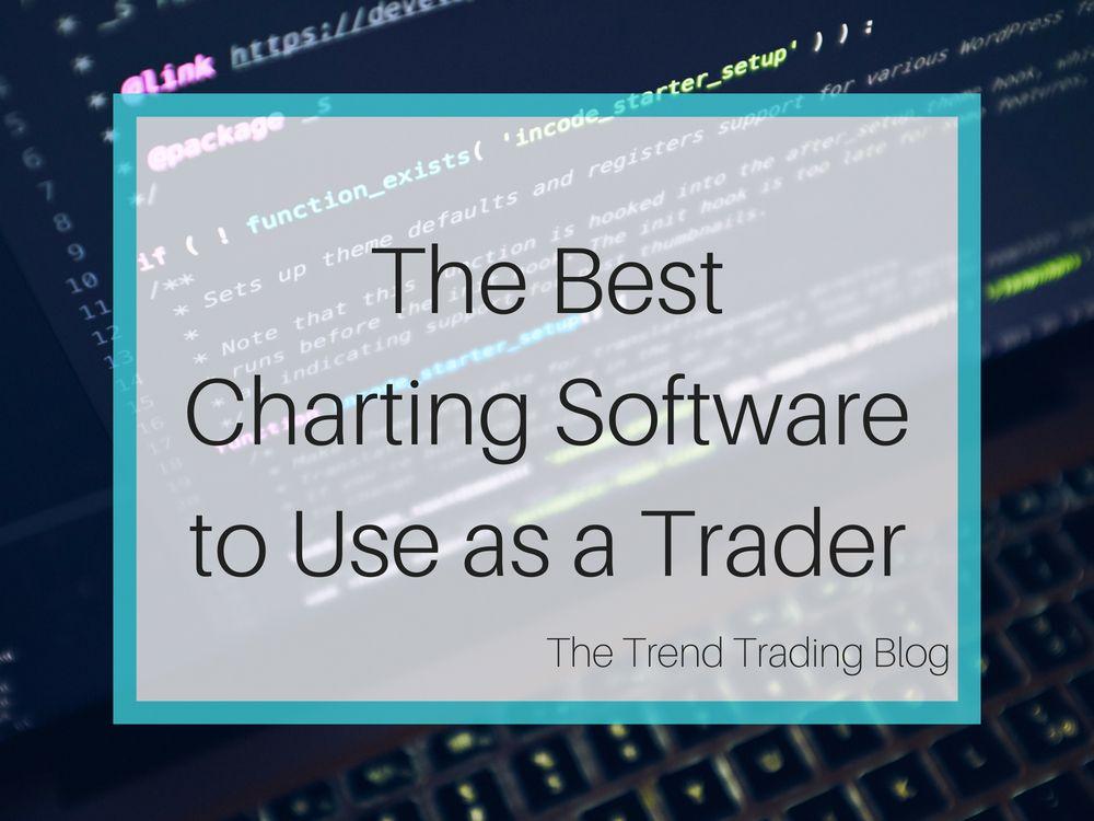 Broker trading online IQ Option: caratteristiche e funzionalità