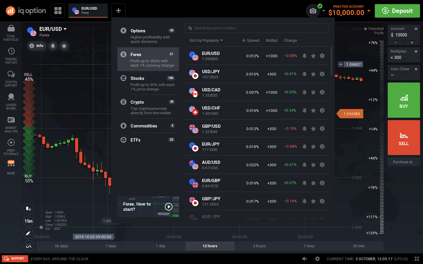Come si usa IQ Option nella pratica: video tutorial - trovatuttonline.it