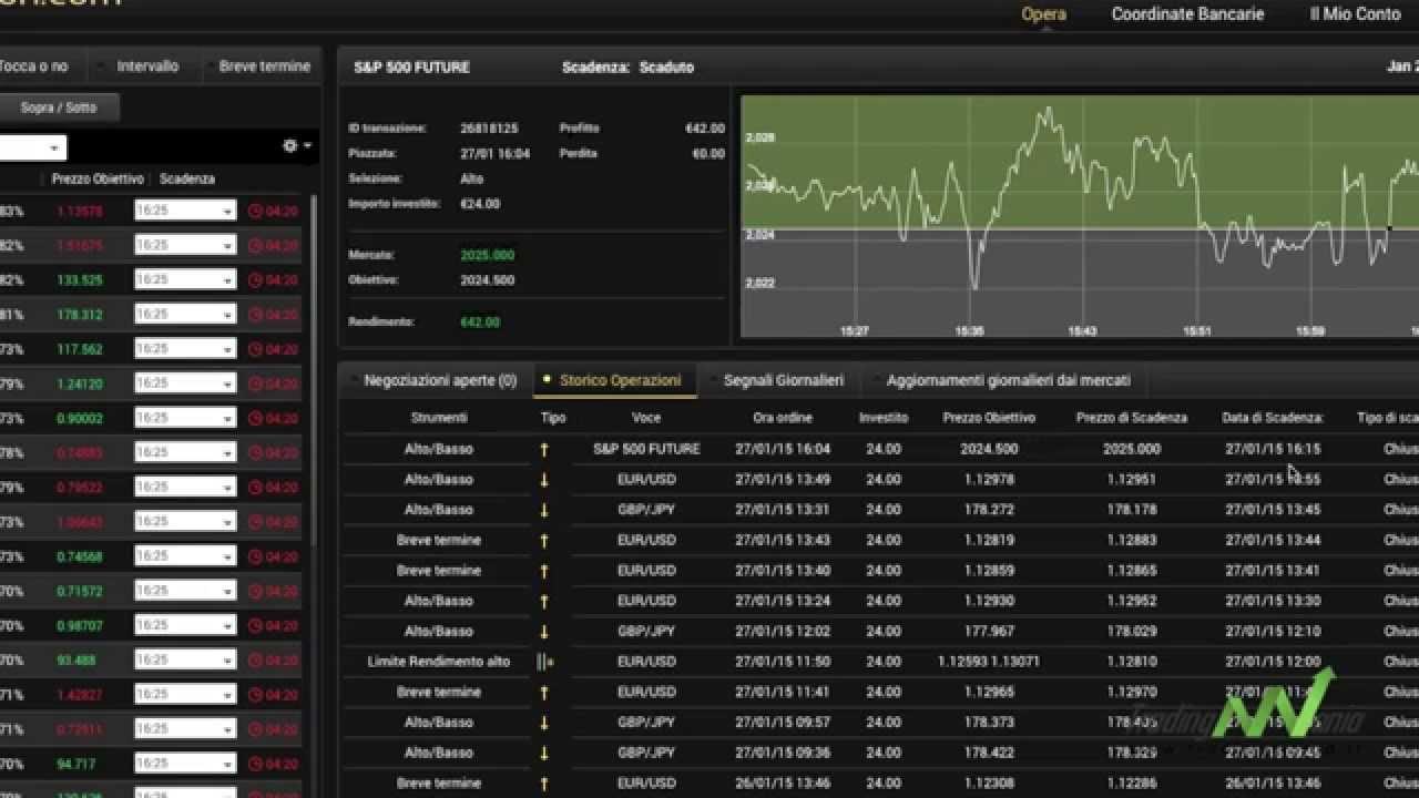 trading su opzioni iq option opinioni legale