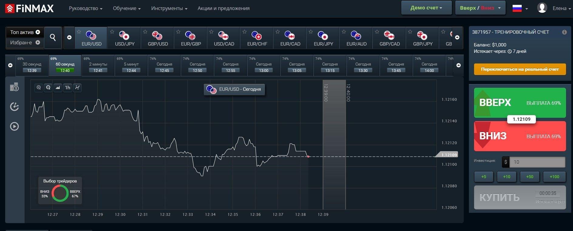 Qual è il miglior conto demo per il trading online? - Guida al trading online