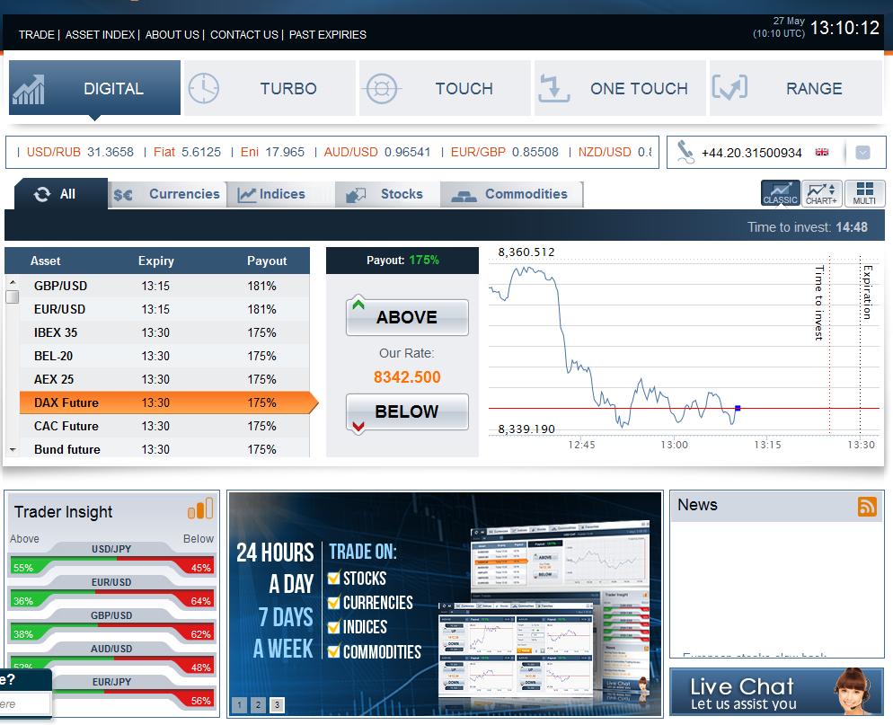 ▷ Optionbit recensione e opinioni [Alternative Legali] - Trading Online