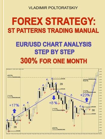 strategie operative di trading sul forex download notizie opzioni binarie