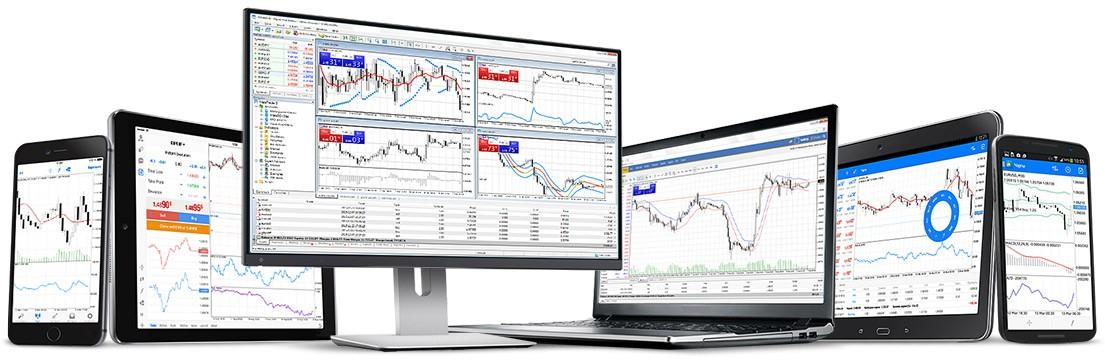 grafici forex download
