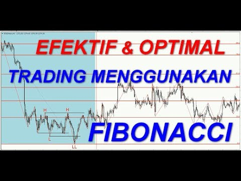 Tutorial Forex Youtube - Our best options brokers have a wealth of tools that help you manage risk