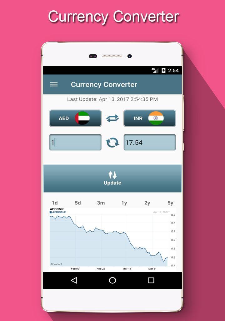 currencies live