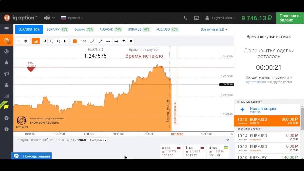 iq option best website for stock trading отзывы работников