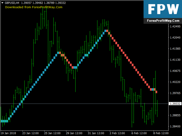 time to forex come investire sul mercato dei cambi download pro binari option com