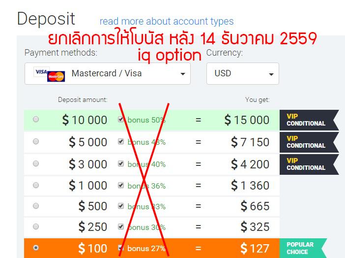 iq option bonus trading e sicuro