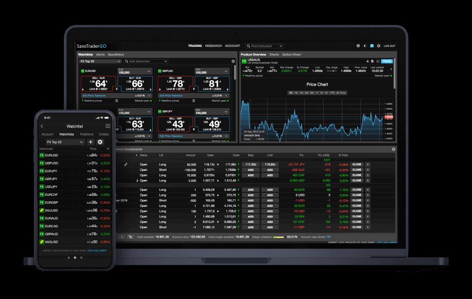 online forex trader banc de binary italia