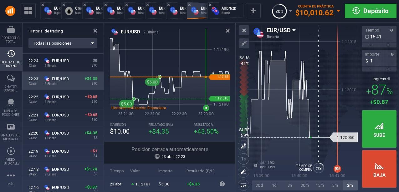 Iqoption com it options turbo, Guadagnare 200 euro al giorno opzioni binarie