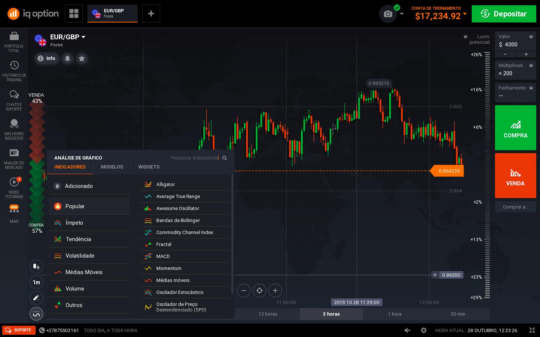 percorso per imparare a fare trading con le opzioni binarie