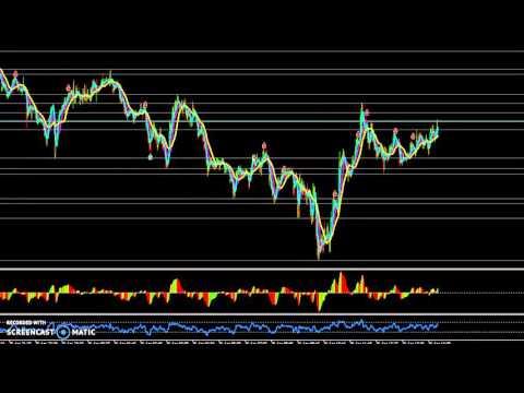 strategie operative in trading sul forex di daniele ponzinibbi trading library