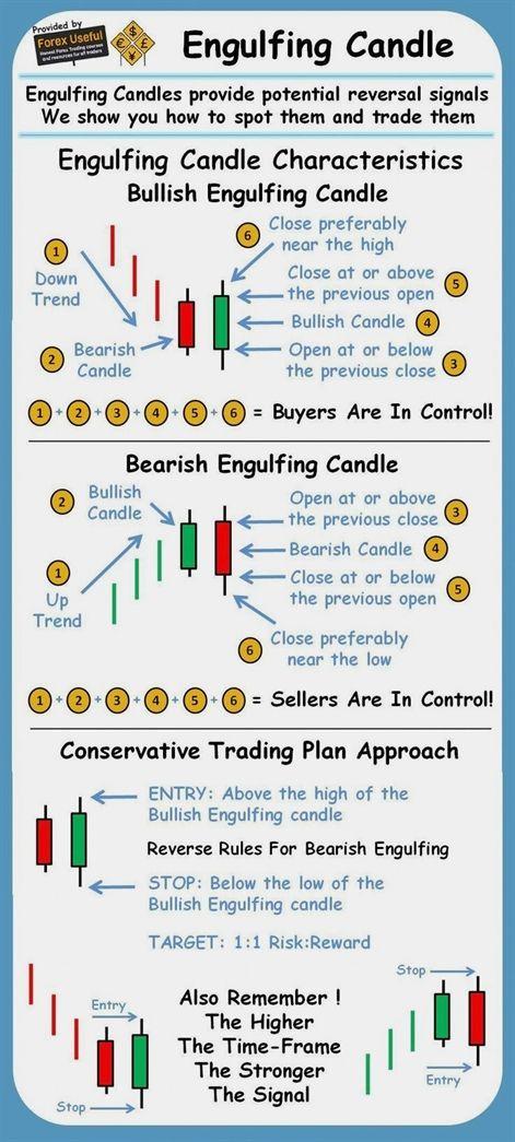 strategia forex mercato laterale investire in opzioni