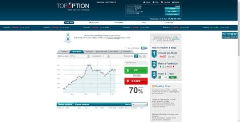 topoption demo account